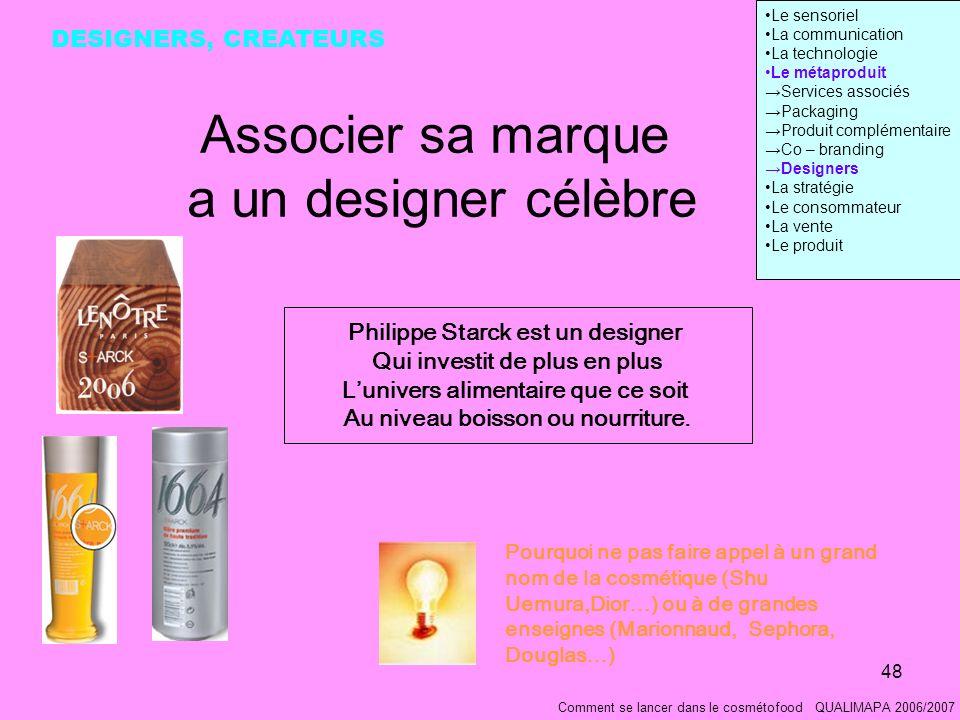 Associer sa marque a un designer célèbre