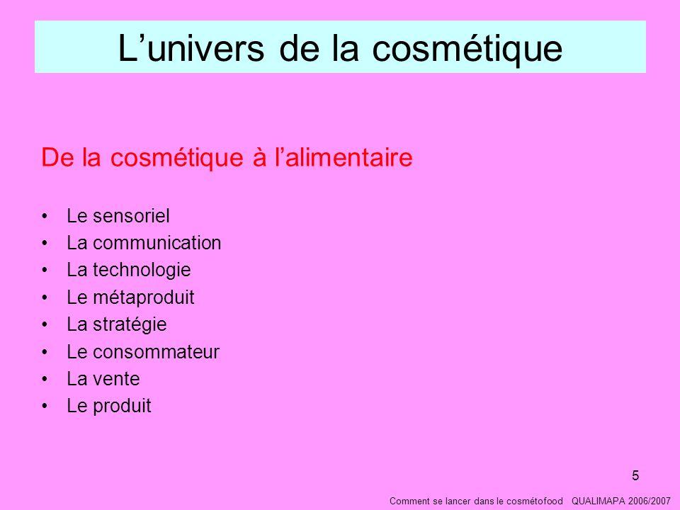 L'univers de la cosmétique