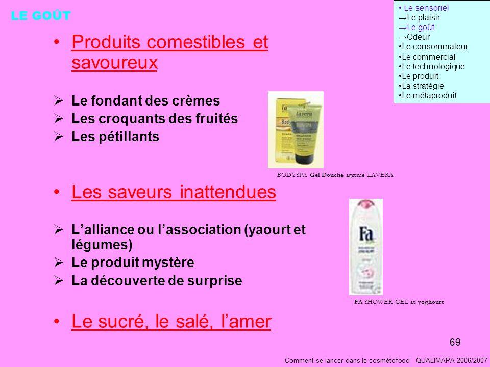 Produits comestibles et savoureux