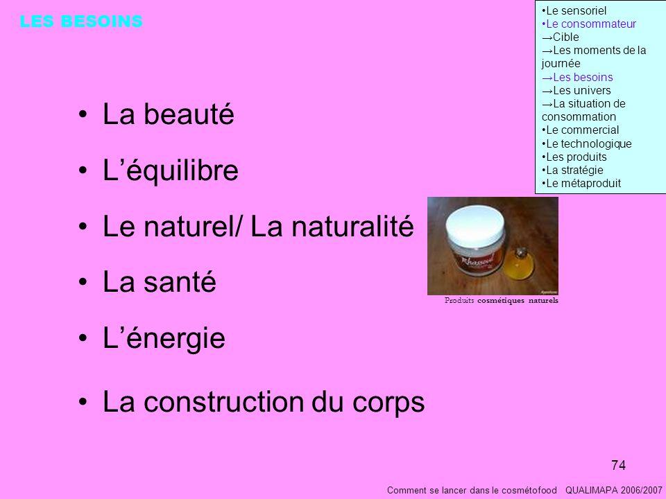 Le naturel/ La naturalité La santé L'énergie La construction du corps