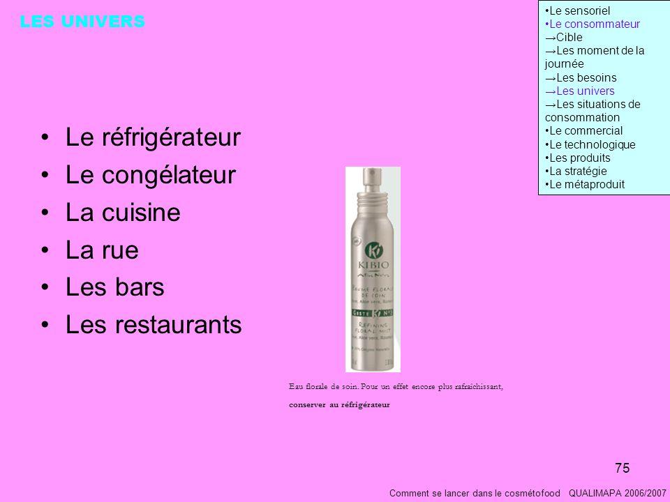 Le réfrigérateur Le congélateur La cuisine La rue Les bars