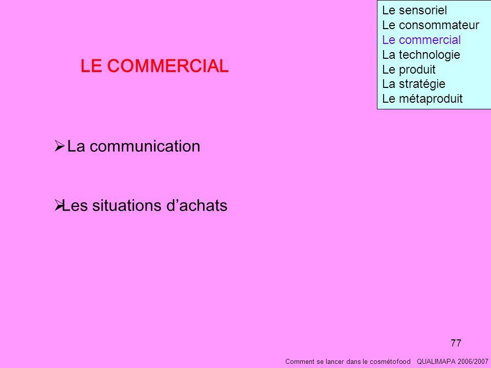 LE COMMERCIAL La communication Les situations d'achats Le sensoriel