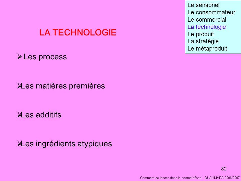 LA TECHNOLOGIE Les process Les matières premières Les additifs
