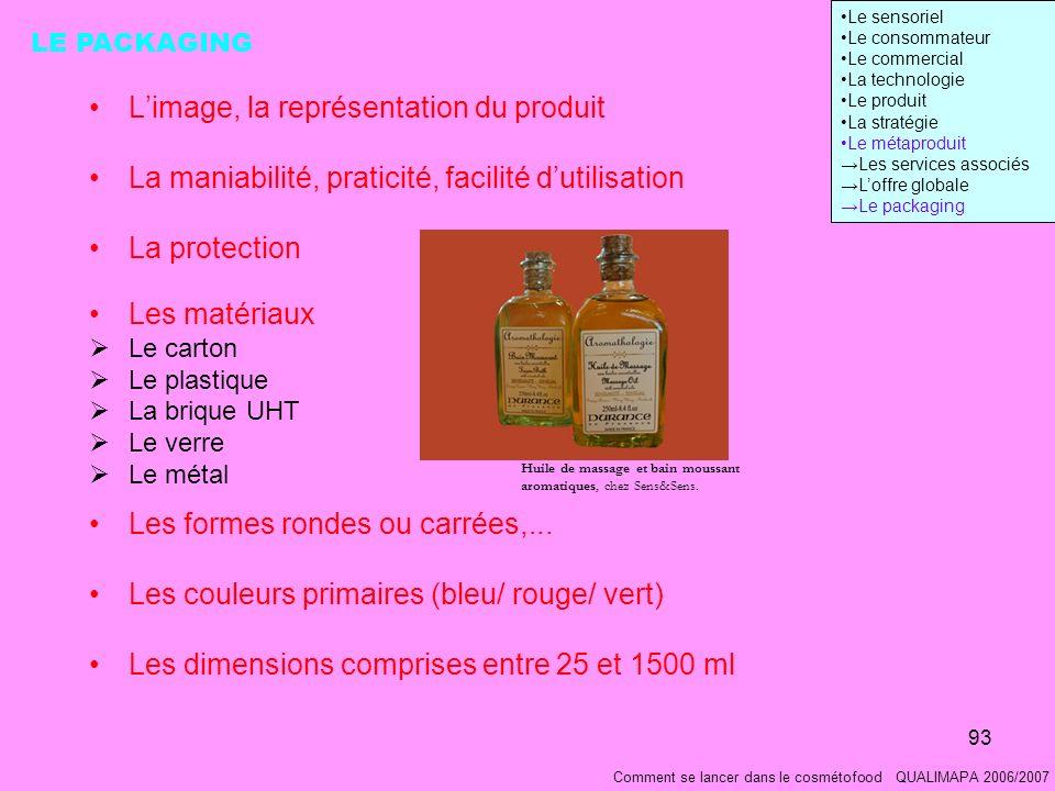 L'image, la représentation du produit