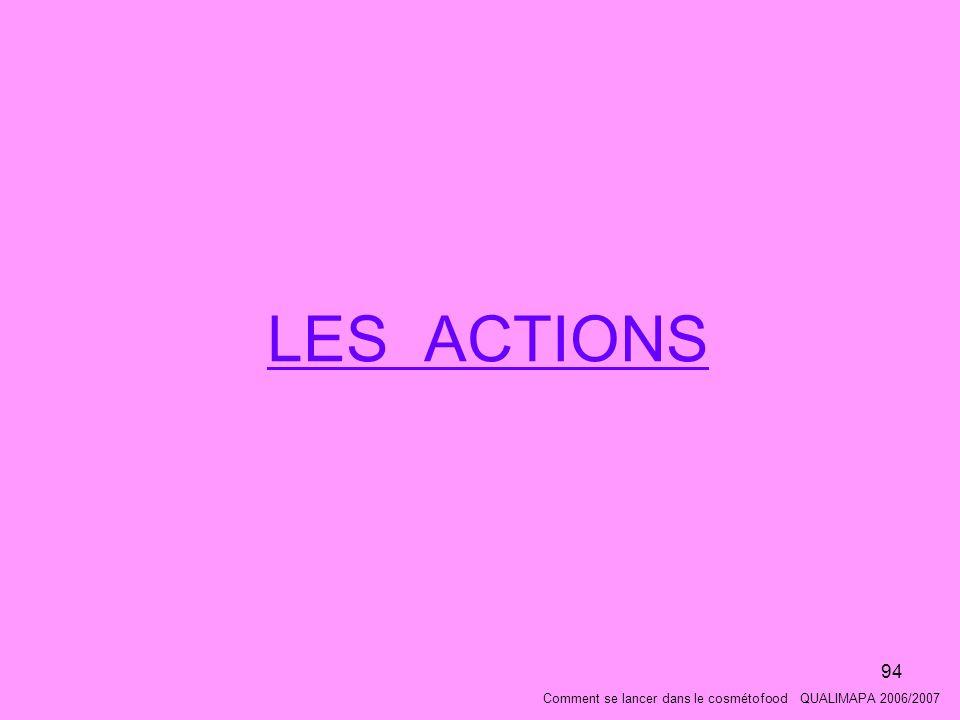 LES ACTIONS Comment se lancer dans le cosmétofood QUALIMAPA 2006/2007