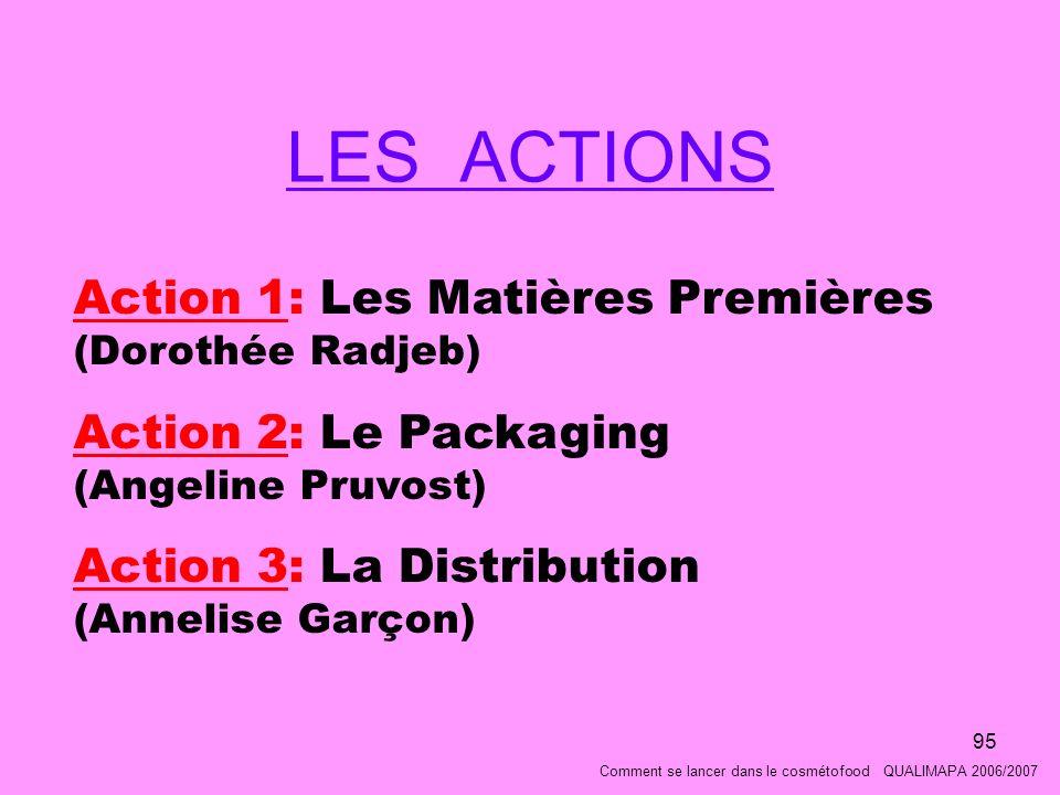 LES ACTIONS Action 1: Les Matières Premières (Dorothée Radjeb)