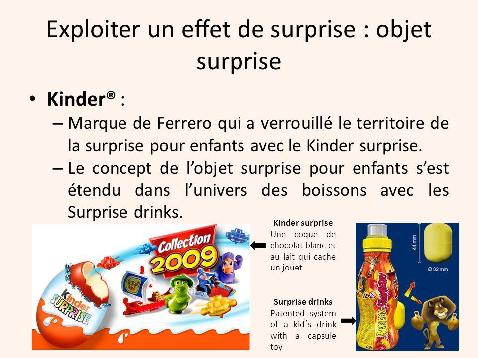 Exploiter un effet de surprise : objet surprise