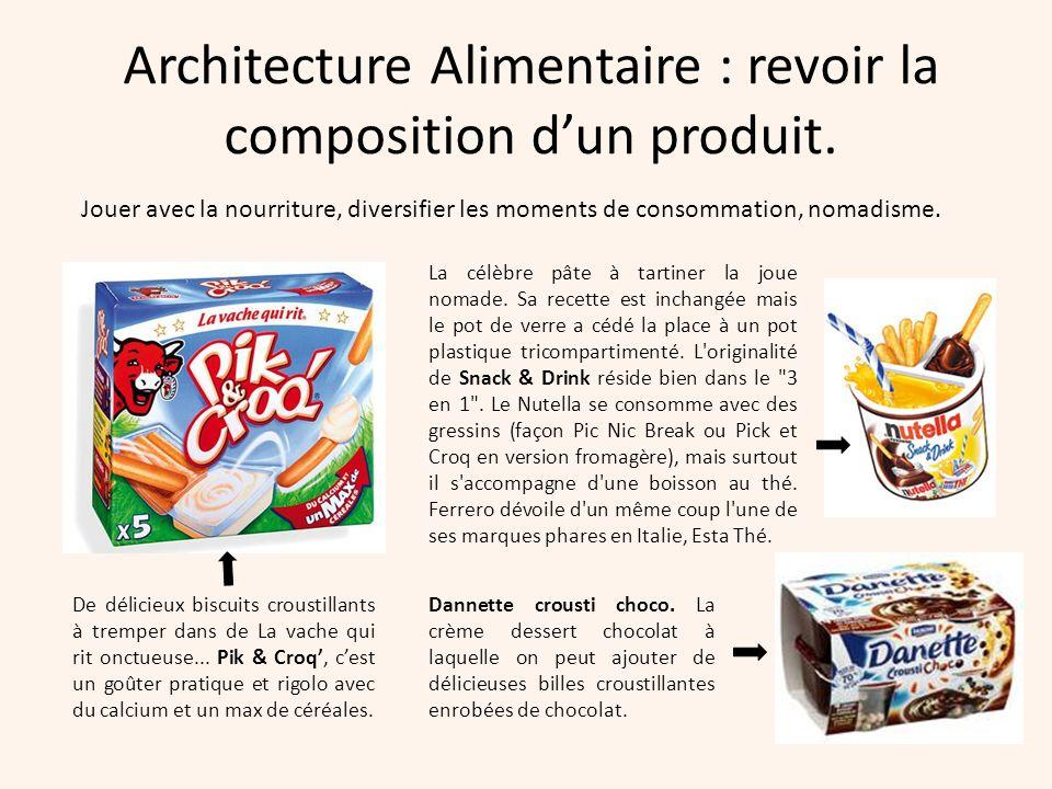 Architecture Alimentaire : revoir la composition d'un produit.