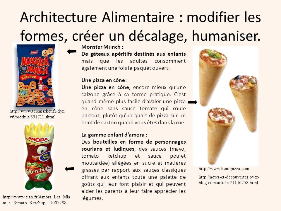 Architecture Alimentaire : modifier les formes, créer un décalage, humaniser.
