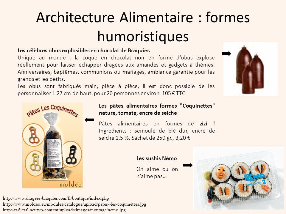 Architecture Alimentaire : formes humoristiques