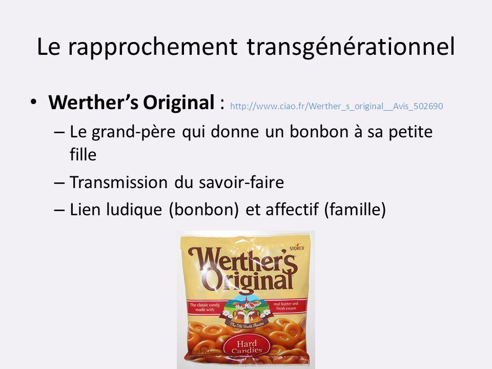 Le rapprochement transgénérationnel
