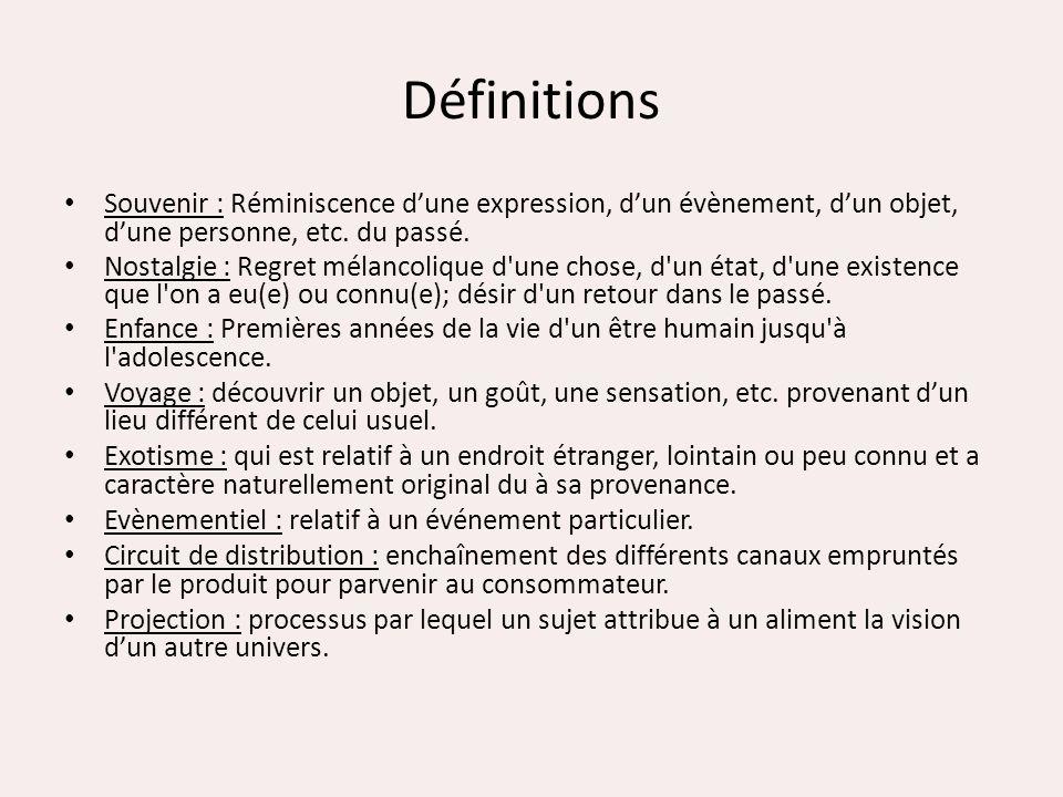 Définitions Souvenir : Réminiscence d'une expression, d'un évènement, d'un objet, d'une personne, etc. du passé.