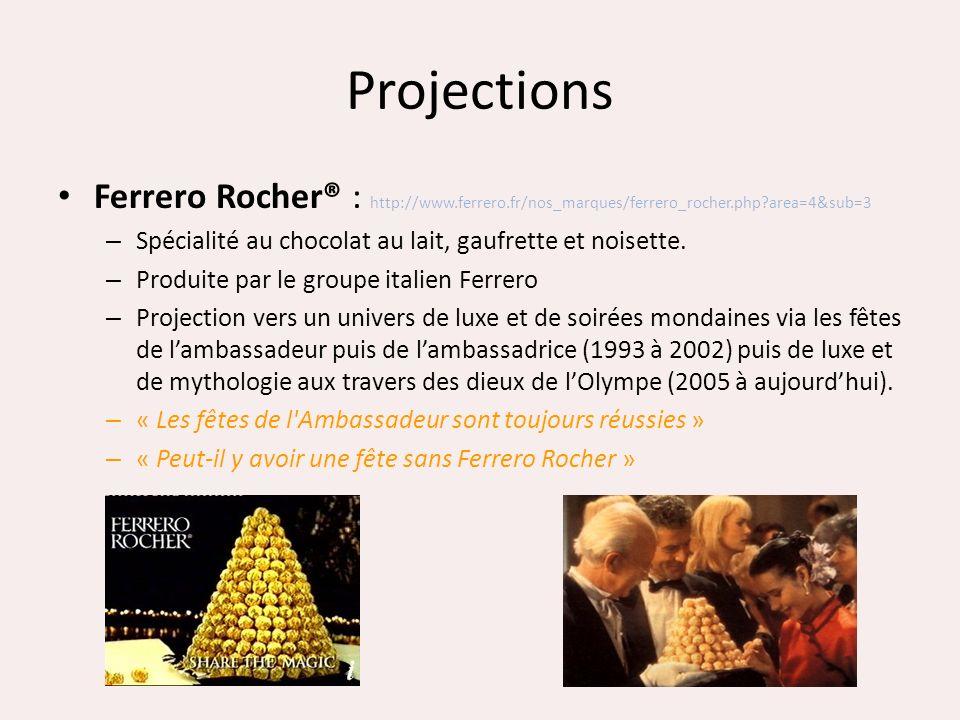 Projections Ferrero Rocher® : http://www.ferrero.fr/nos_marques/ferrero_rocher.php area=4&sub=3.