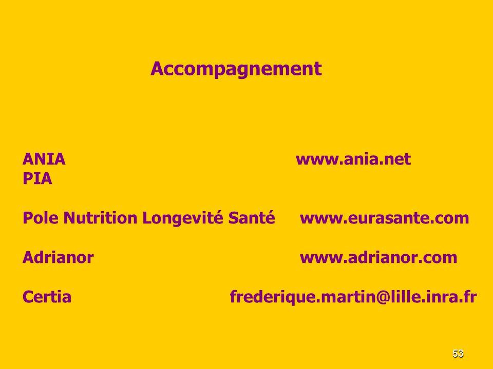 Accompagnement ANIA www.ania.net PIA
