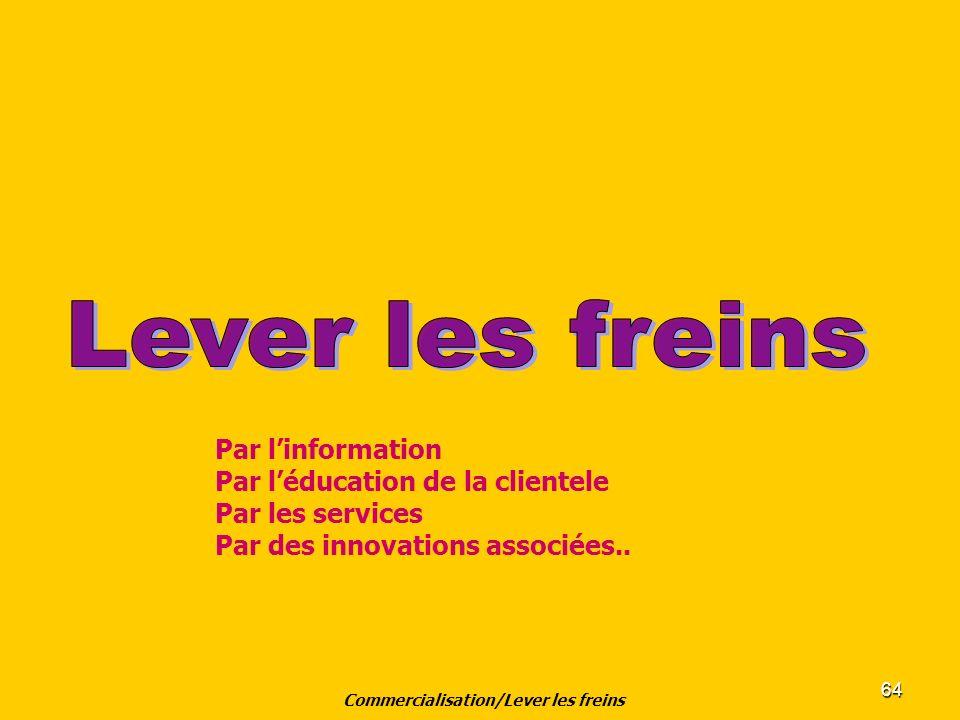 Commercialisation/Lever les freins