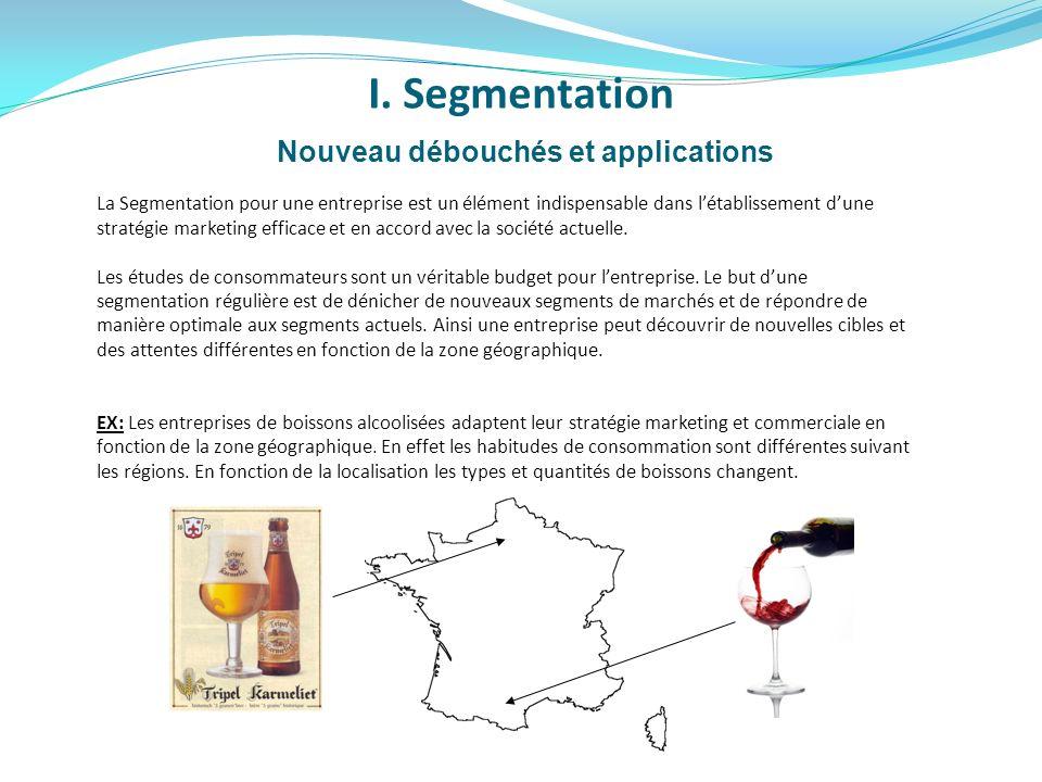 I. Segmentation Nouveau débouchés et applications