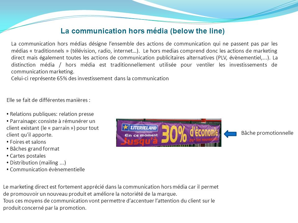 La communication hors média (below the line)