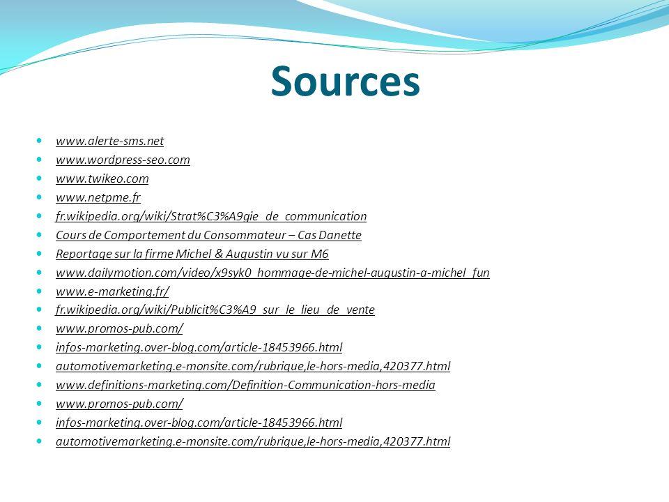 Sources www.alerte-sms.net www.wordpress-seo.com www.twikeo.com