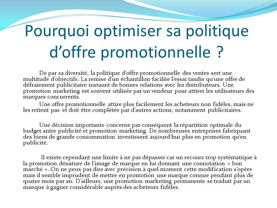 Pourquoi optimiser sa politique d'offre promotionnelle