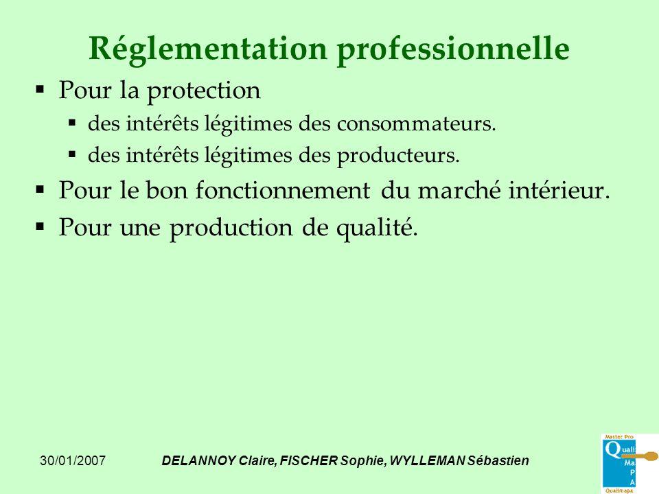 Réglementation professionnelle