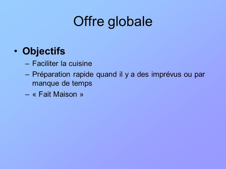 Offre globale Objectifs Faciliter la cuisine