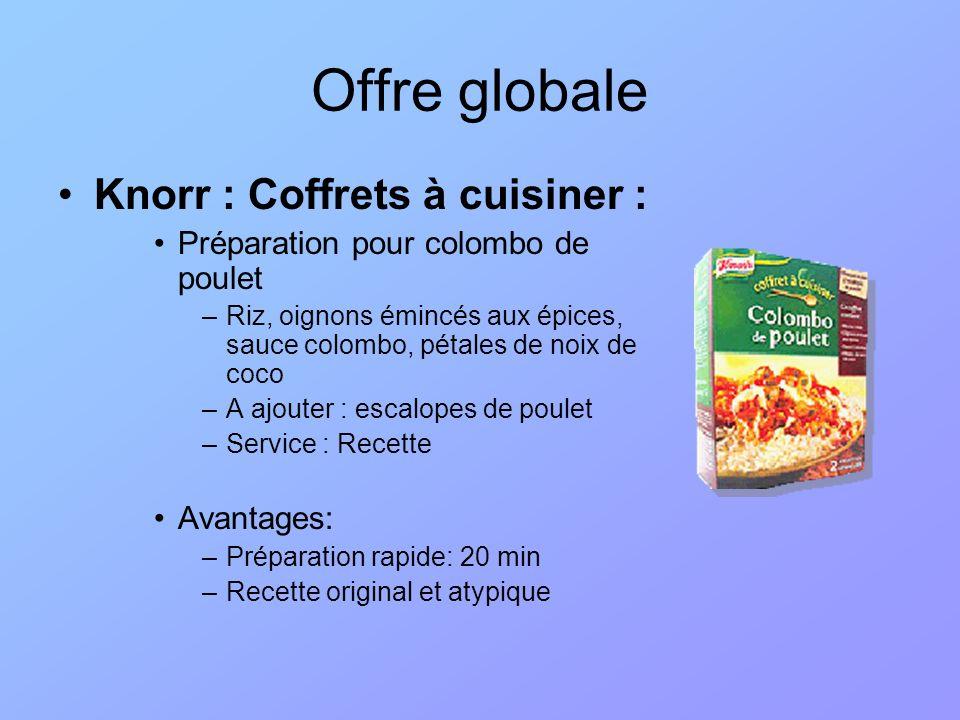 Offre globale Knorr : Coffrets à cuisiner :