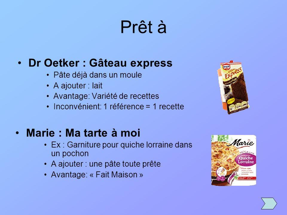 Prêt à Dr Oetker : Gâteau express Marie : Ma tarte à moi
