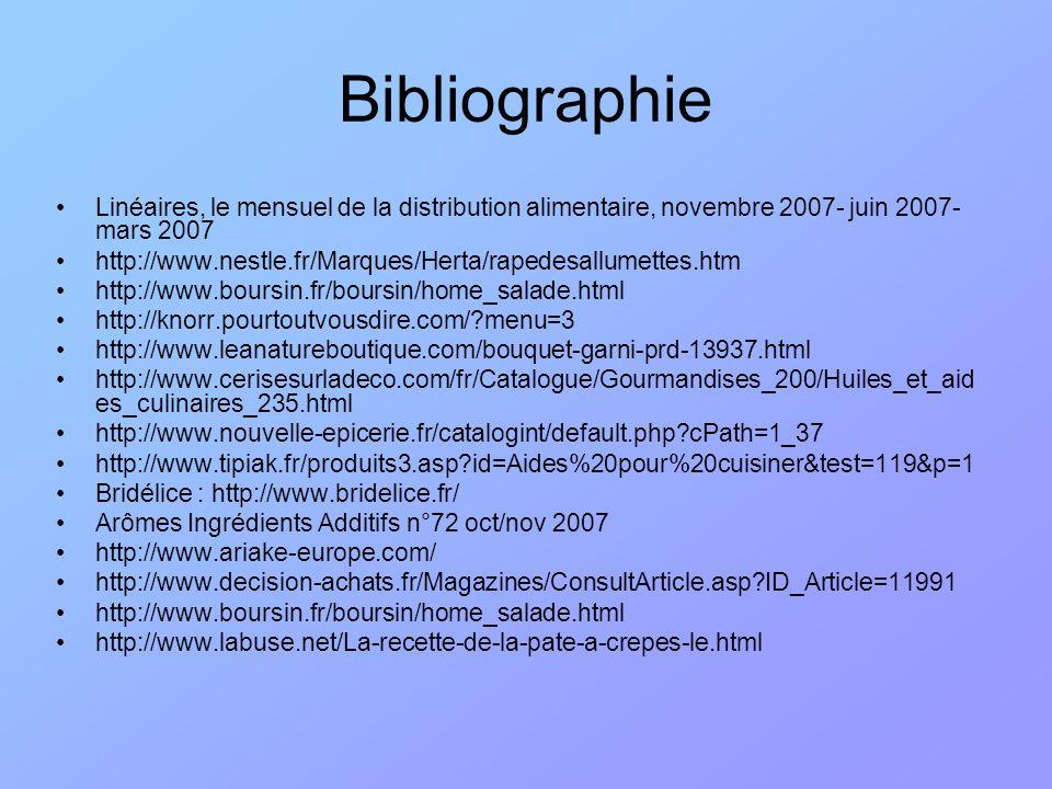 Bibliographie Linéaires, le mensuel de la distribution alimentaire, novembre 2007- juin 2007-mars 2007.