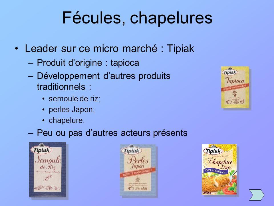 Fécules, chapelures Leader sur ce micro marché : Tipiak
