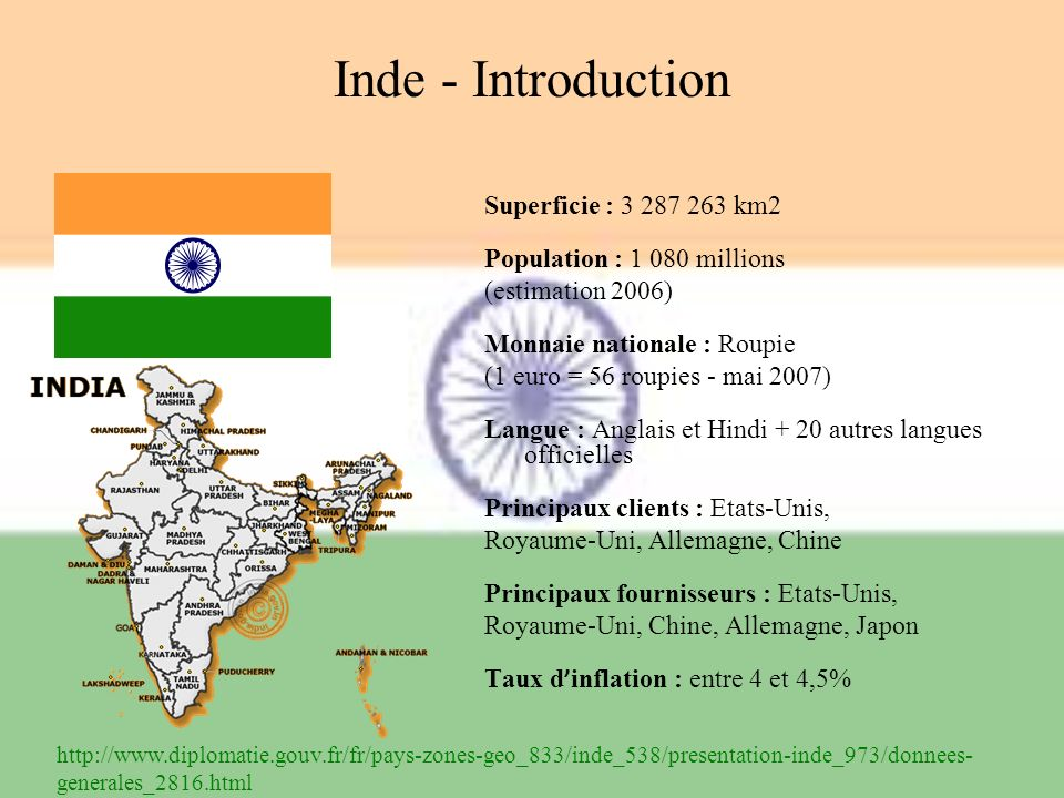 Inde - Introduction Superficie : 3 287 263 km2