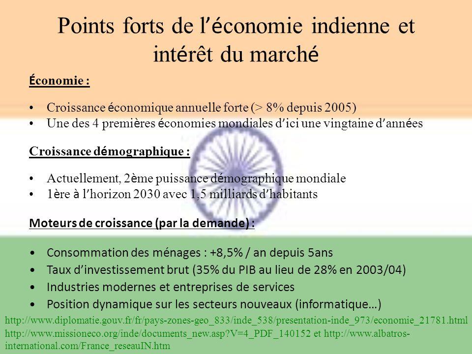 Points forts de l'économie indienne et intérêt du marché