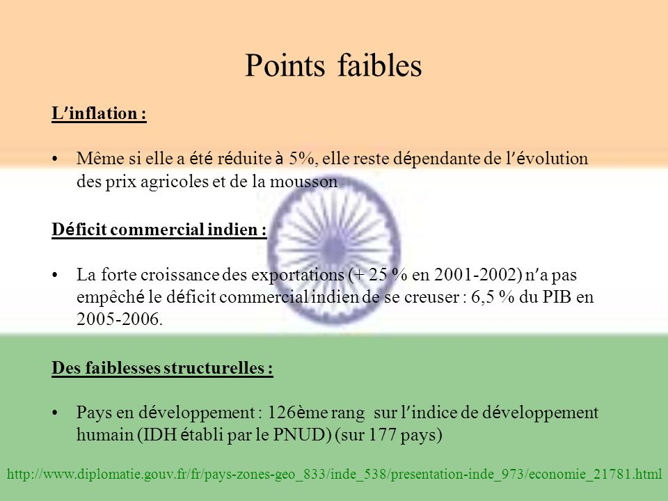Points faibles L'inflation :