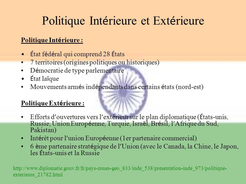 Politique Intérieure et Extérieure