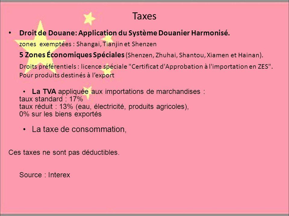 Taxes Droit de Douane: Application du Système Douanier Harmonisé.