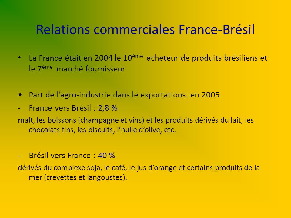Relations commerciales France-Brésil