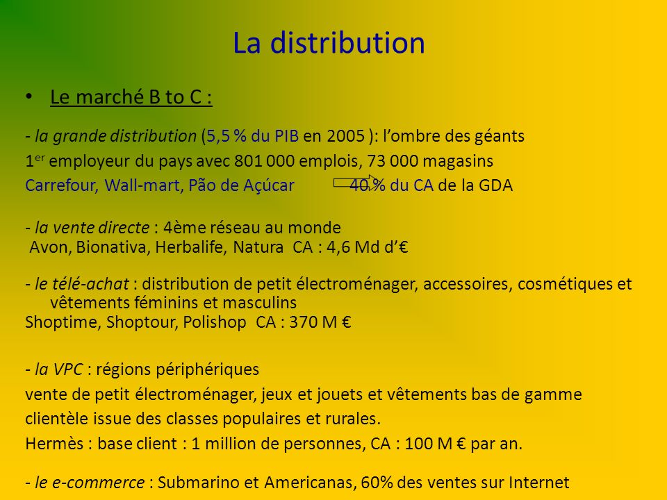 La distribution Le marché B to C :
