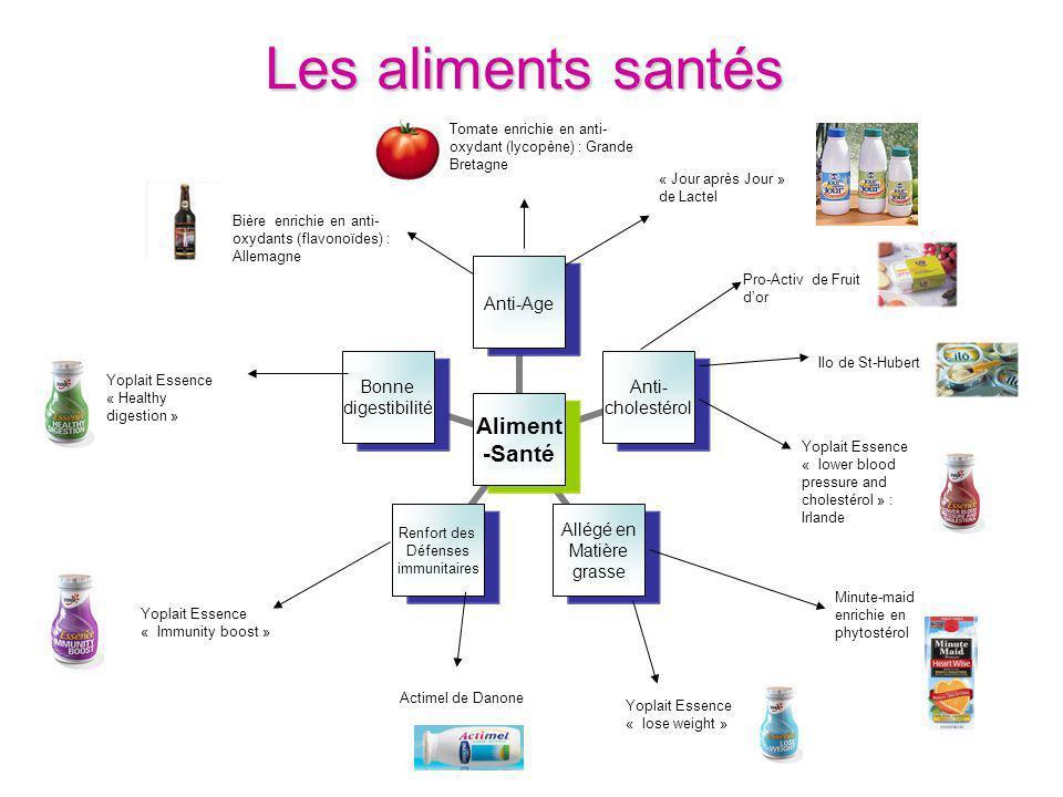 Les aliments santés Tomate enrichie en anti-oxydant (lycopène) : Grande Bretagne. « Jour après Jour » de Lactel.