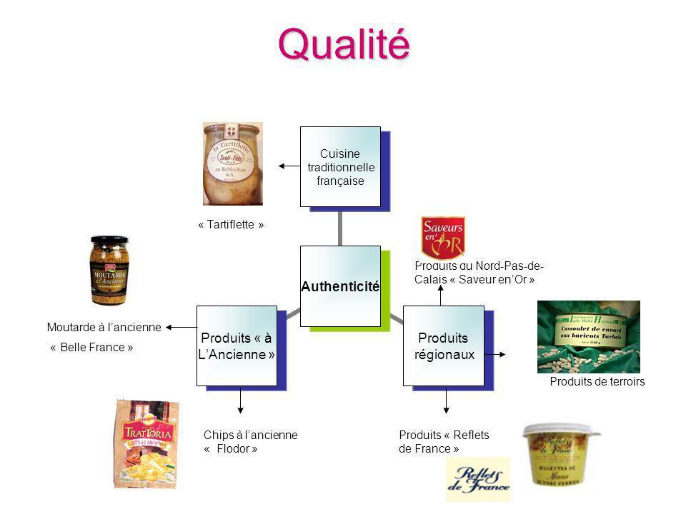 Qualité Moutarde à l'ancienne « Belle France » Produits de terroirs