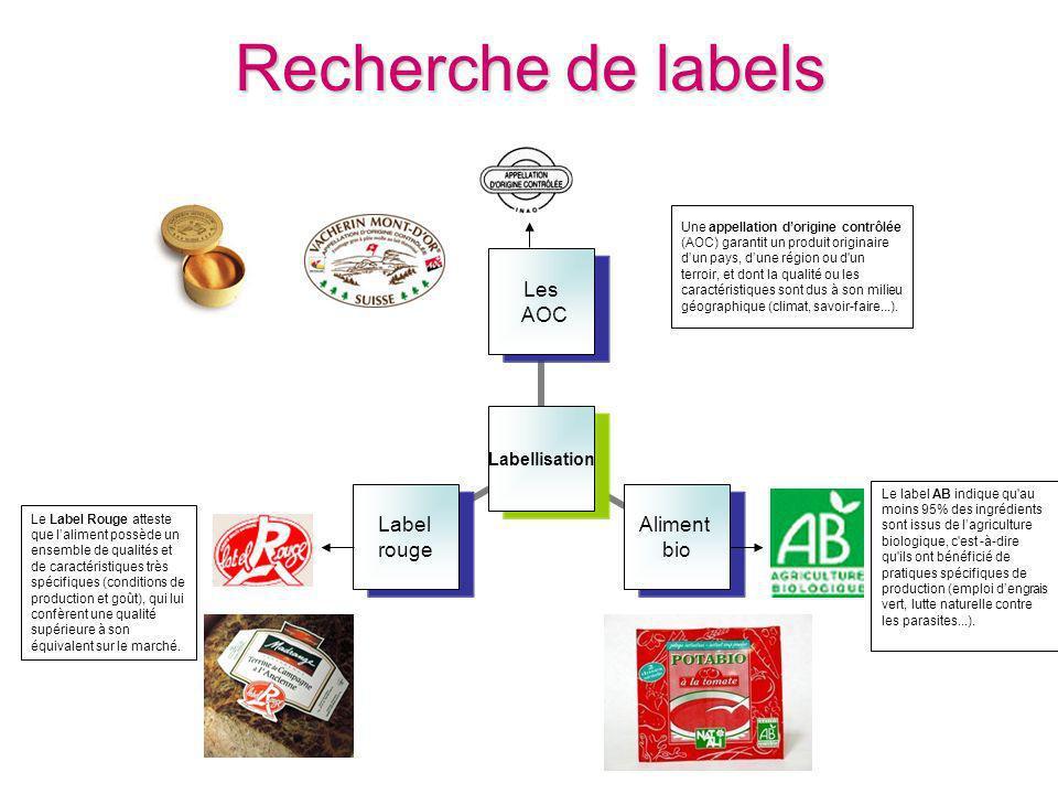 Recherche de labels
