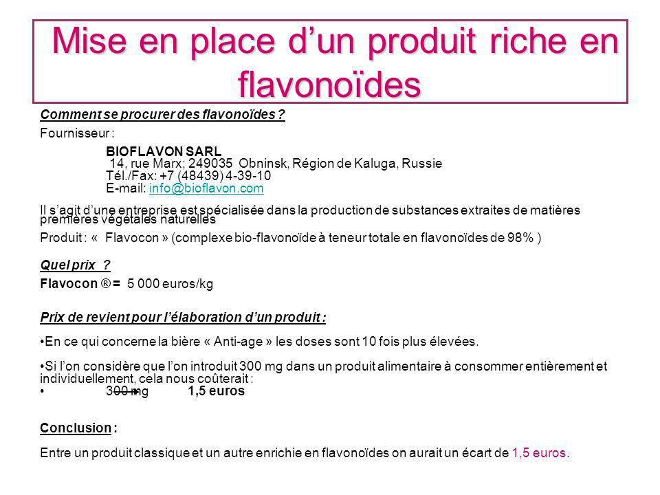 Mise en place d'un produit riche en flavonoïdes