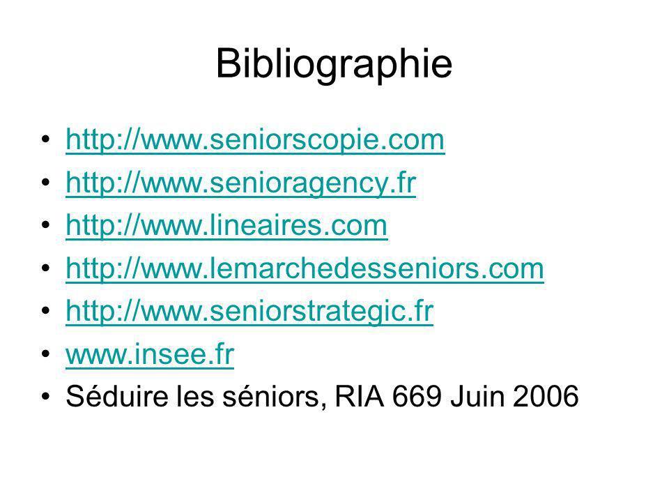 Bibliographie http://www.seniorscopie.com http://www.senioragency.fr