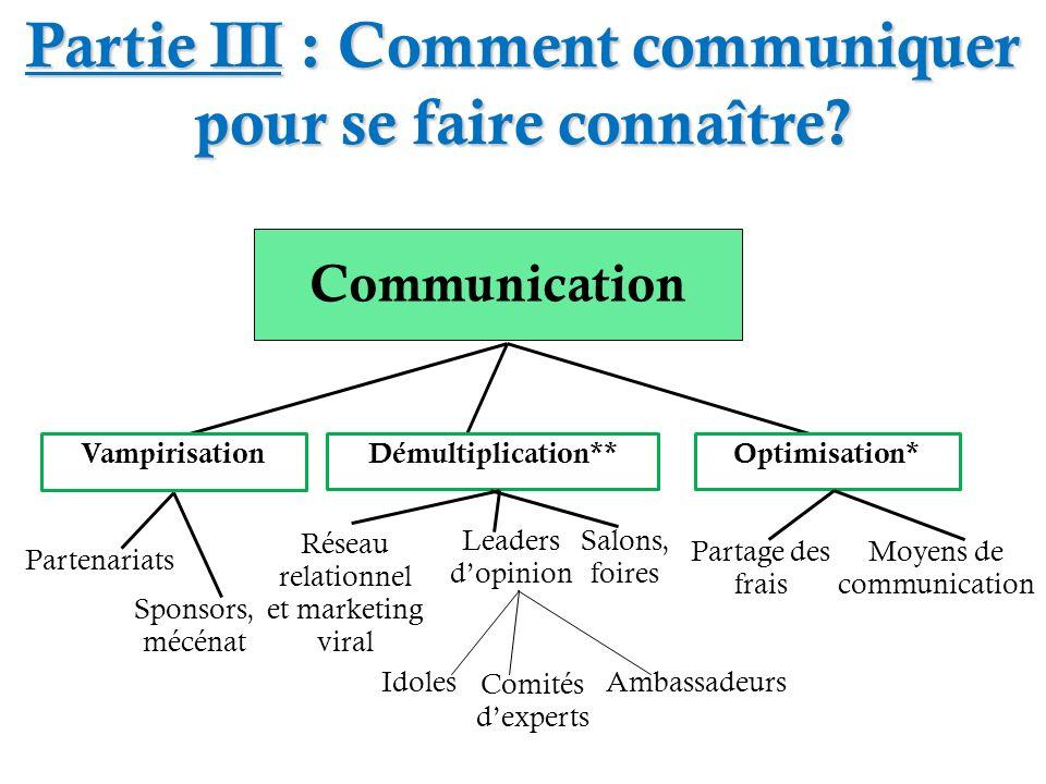Partie III : Comment communiquer pour se faire connaître