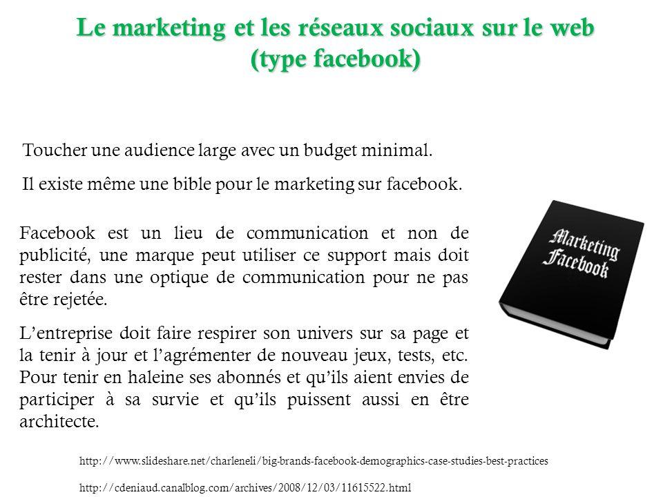 Le marketing et les réseaux sociaux sur le web