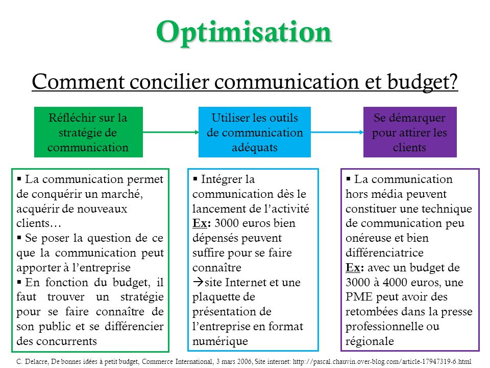 Optimisation Comment concilier communication et budget