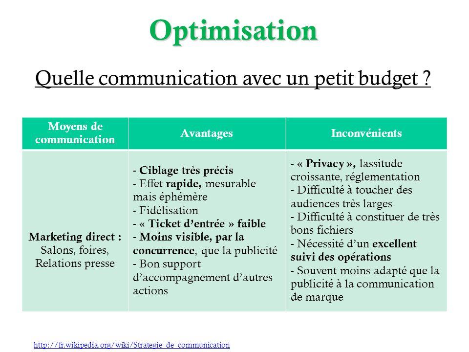 Moyens de communication