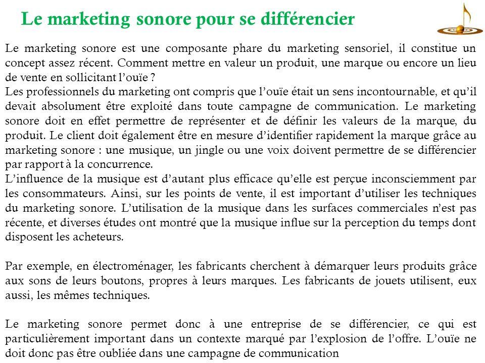 Le marketing sonore pour se différencier