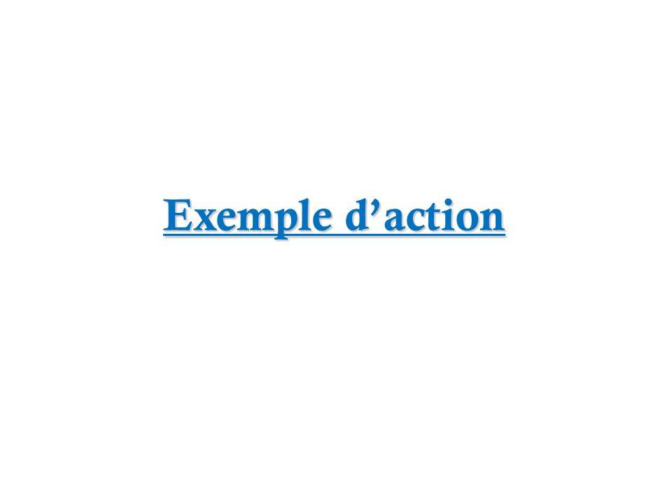 Exemple d'action 58