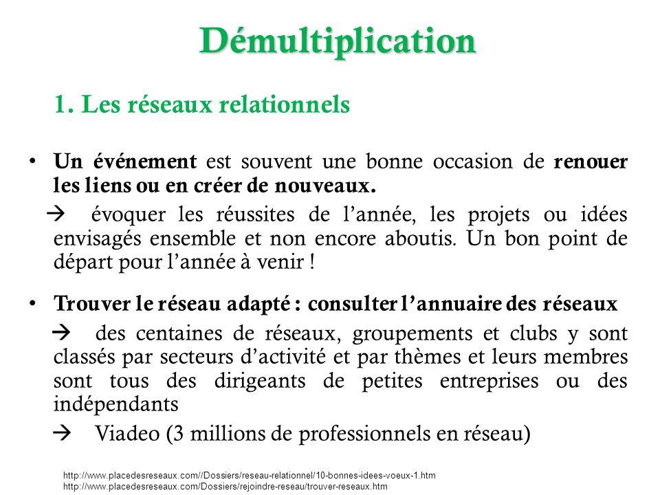 Démultiplication 1. Les réseaux relationnels