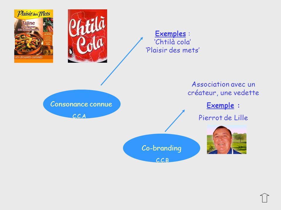 Exemples : 'Chtilà cola' 'Plaisir des mets'