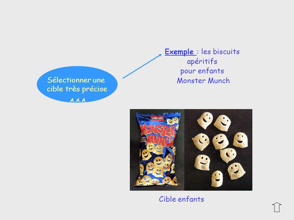 Exemple : les biscuits apéritifs pour enfants Monster Munch